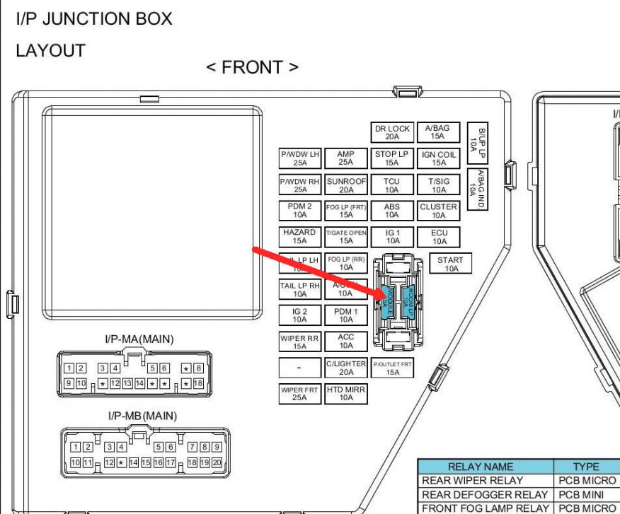 79241d1447300683 radio display doesnt work 188423293 radio and display doesn't work 2012 kia soul fuse box diagram at gsmx.co