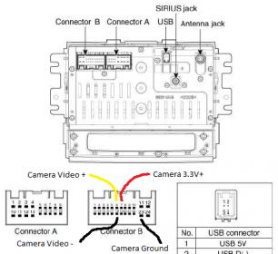 Is it possible to use stock backup camera with aftermarket ... Kia Optima Uvo Radio Wiring Diagram on