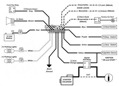alarm/keyless entry for 2013 soul base manual marine general alarm wiring diagram
