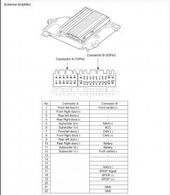39321 Different Factory Amplifier